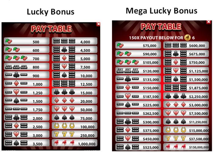 Lucky Bonus