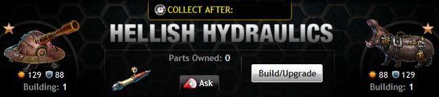 Hellish Hydraulics