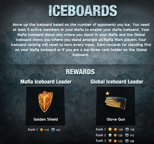 Iceboard Rewards