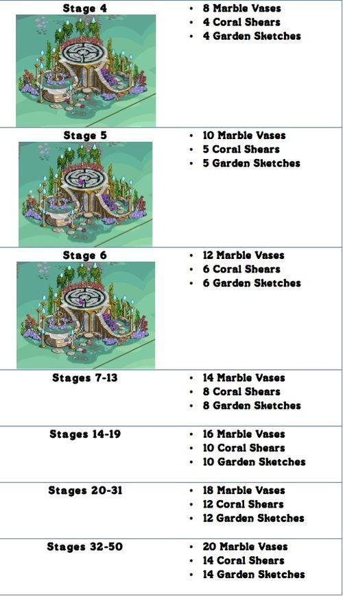 ATL_garden_chart2