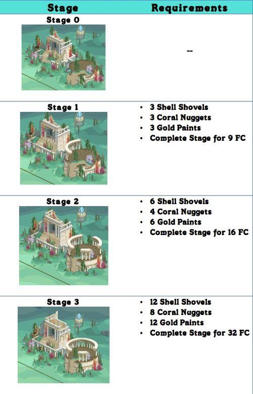 ATL_palace_chart1-1