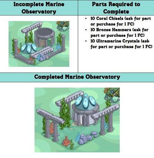 ATL_marineobservatory_chart