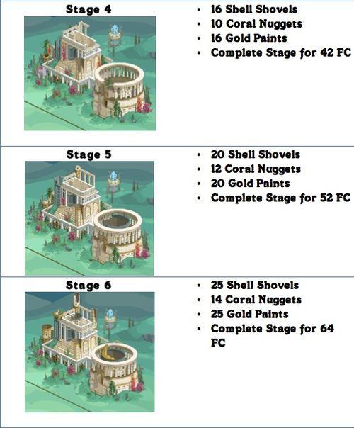 ATL_palace_chart2