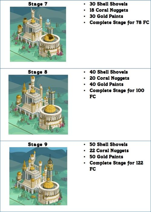 ATL_palace_chart3
