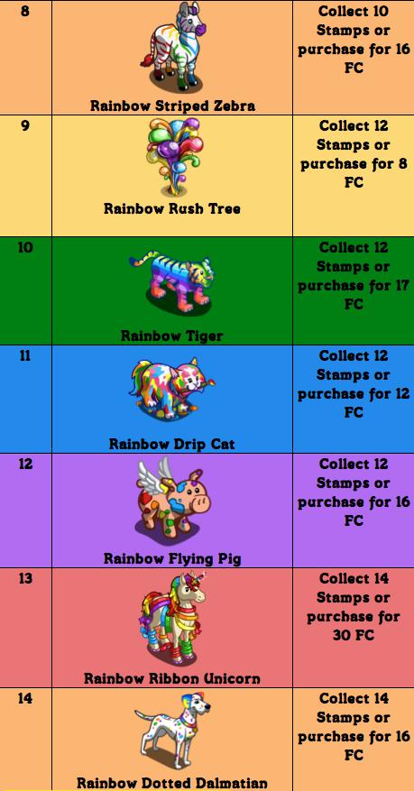 Rainbowcountdown_chart2