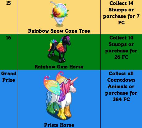 Rainbowcountdown_chart3